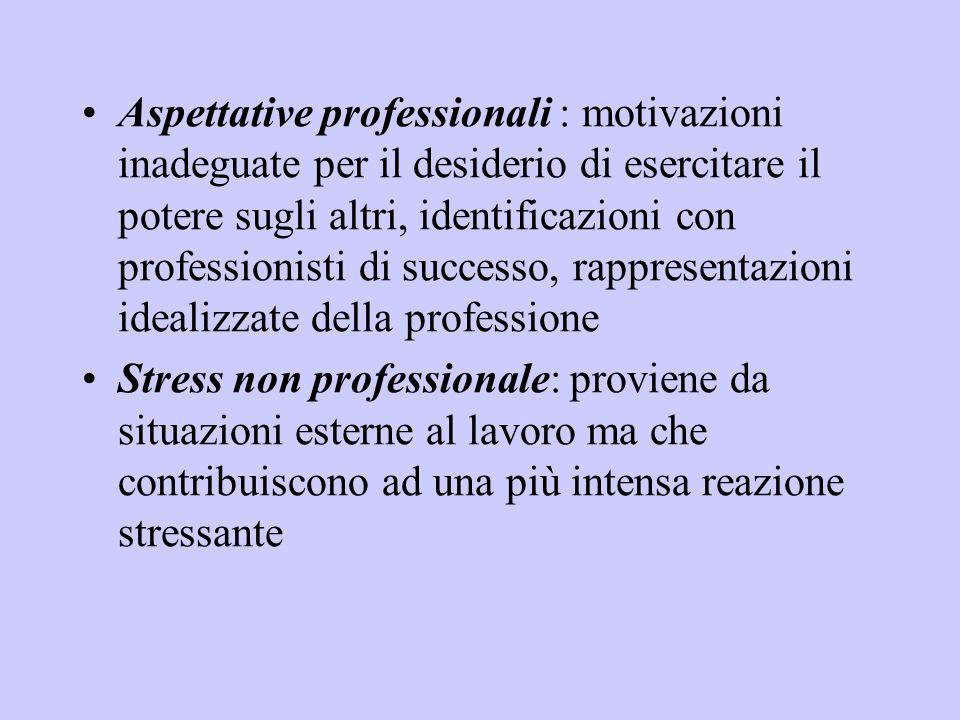 Aspettative professionali : motivazioni inadeguate per il desiderio di esercitare il potere sugli altri, identificazioni con professionisti di success