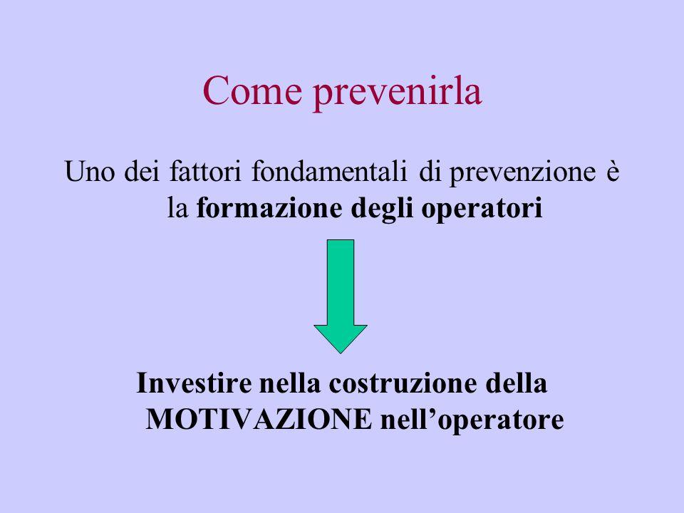 Come prevenirla Uno dei fattori fondamentali di prevenzione è la formazione degli operatori Investire nella costruzione della MOTIVAZIONE nell'operatore