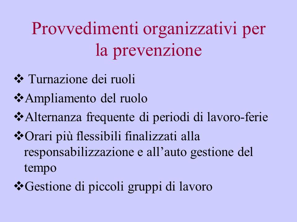 Provvedimenti organizzativi per la prevenzione  Turnazione dei ruoli  Ampliamento del ruolo  Alternanza frequente di periodi di lavoro-ferie  Orar