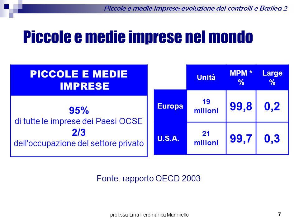 prof.ssa Lina Ferdinanda Mariniello 7 Unità MPM * % Large % Europa 19 milioni 99,80,2 U.S.A. 21 milioni 99,70,3 Piccole e medie imprese nel mondo PICC
