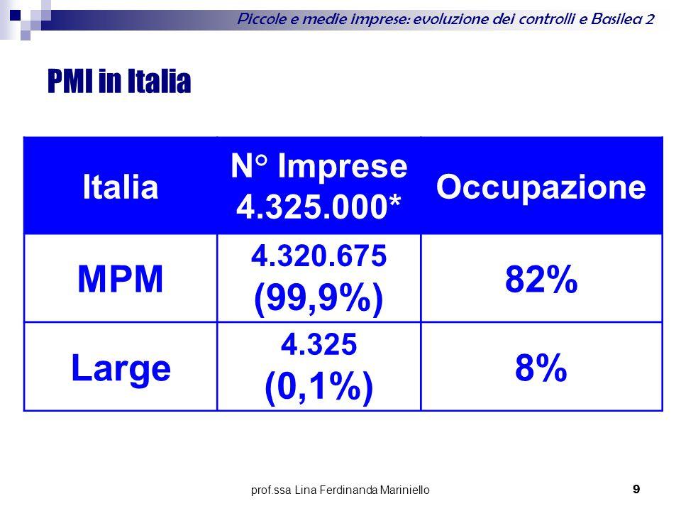 prof.ssa Lina Ferdinanda Mariniello 9 PMI in Italia Italia N° Imprese 4.325.000* Occupazione MPM 4.320.675 (99,9%) 82% Large 4.325 (0,1%) 8% Piccole e medie imprese: evoluzione dei controlli e Basilea 2