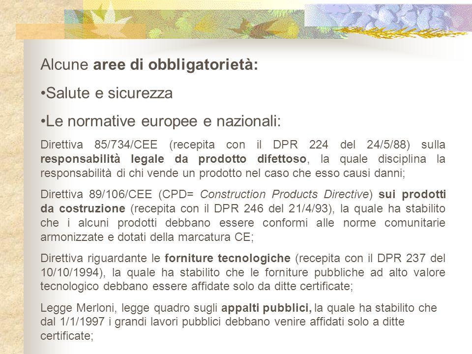 Alcune aree di obbligatorietà: Salute e sicurezza Le normative europee e nazionali: Direttiva 85/734/CEE (recepita con il DPR 224 del 24/5/88) sulla r