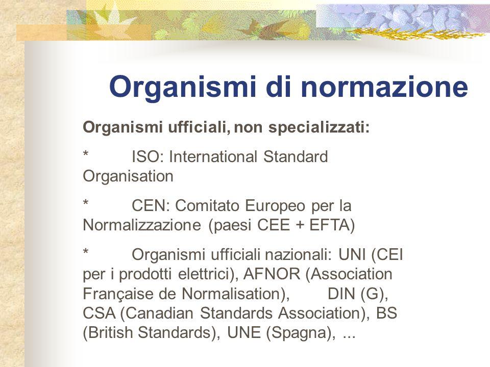 Organismi di normazione Organismi ufficiali, non specializzati: * ISO: International Standard Organisation * CEN: Comitato Europeo per la Normalizzazi