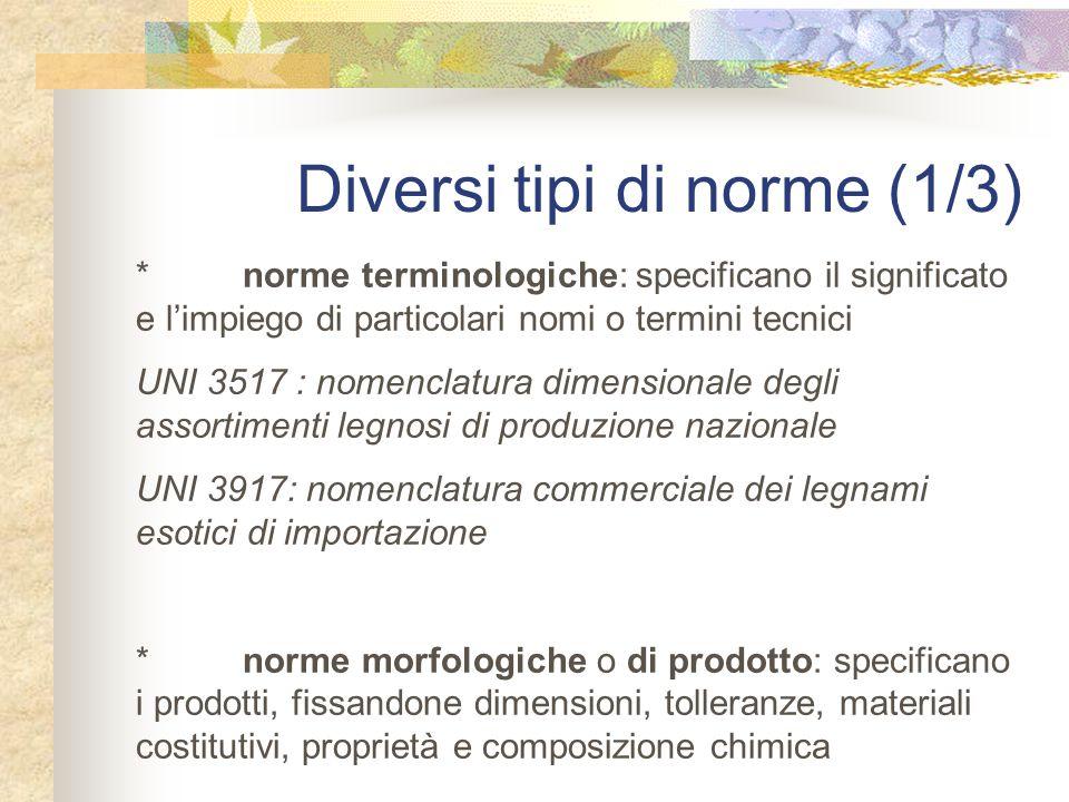 Diversi tipi di norme (1/3) *norme terminologiche: specificano il significato e l'impiego di particolari nomi o termini tecnici UNI 3517 : nomenclatur