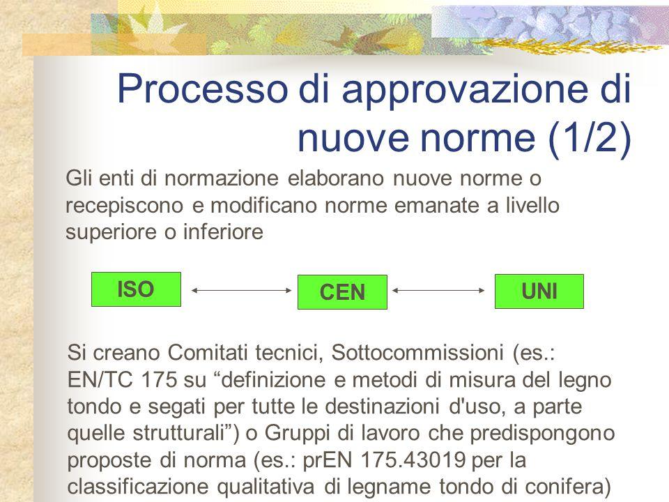 Processo di approvazione di nuove norme (1/2) Gli enti di normazione elaborano nuove norme o recepiscono e modificano norme emanate a livello superior