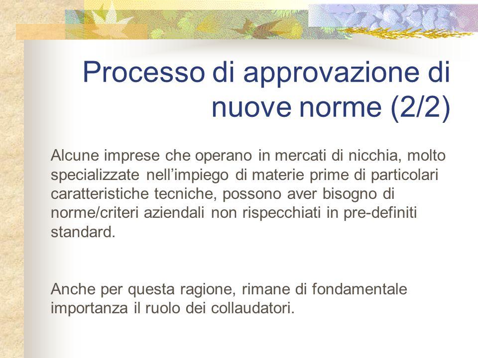Processo di approvazione di nuove norme (2/2) Alcune imprese che operano in mercati di nicchia, molto specializzate nell'impiego di materie prime di p
