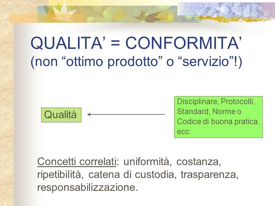 QUALITA' = CONFORMITA' (non ottimo prodotto o servizio !) Qualità Disciplinare, Protocolli, Standard, Norme o Codice di buona pratica, ecc.