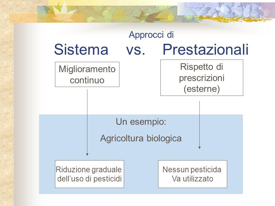 Un esempio: Agricoltura biologica Riduzione graduale dell'uso di pesticidi Approcci di Sistema vs. Prestazionali Miglioramento continuo Rispetto di pr