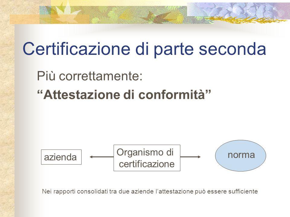 Certificazione di parte seconda Più correttamente: Attestazione di conformità azienda norma Organismo di certificazione Nei rapporti consolidati tra due aziende l'attestazione può essere sufficiente