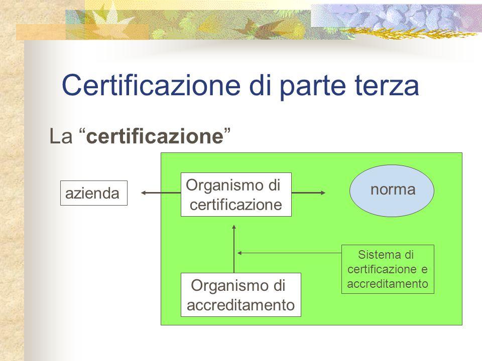 """Sistema di certificazione e accreditamento Certificazione di parte terza La """"certificazione"""" azienda norma Organismo di certificazione Organismo di ac"""