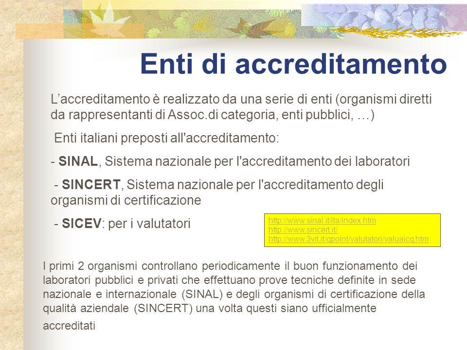 Enti di accreditamento L'accreditamento è realizzato da una serie di enti (organismi diretti da rappresentanti di Assoc.di categoria, enti pubblici, …) Enti italiani preposti all accreditamento: - SINAL, Sistema nazionale per l accreditamento dei laboratori - SINCERT, Sistema nazionale per l accreditamento degli organismi di certificazione - SICEV: per i valutatori I primi 2 organismi controllano periodicamente il buon funzionamento dei laboratori pubblici e privati che effettuano prove tecniche definite in sede nazionale e internazionale (SINAL) e degli organismi di certificazione della qualità aziendale (SINCERT) una volta questi siano ufficialmente accreditati http://www.sinal.it/ita/index.htm http://www.sincert.it/ http://www.3vit.it/qpoint/valutatori/valuaicq.htm