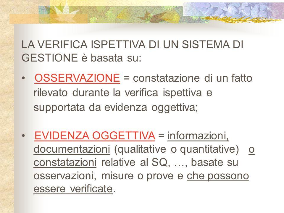 LA VERIFICA ISPETTIVA DI UN SISTEMA DI GESTIONE è basata su: OSSERVAZIONE = constatazione di un fatto rilevato durante la verifica ispettiva e support