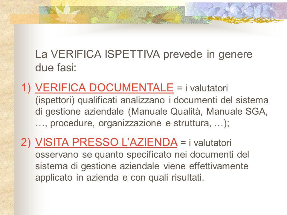 La VERIFICA ISPETTIVA prevede in genere due fasi: 1)VERIFICA DOCUMENTALE = i valutatori (ispettori) qualificati analizzano i documenti del sistema di gestione aziendale (Manuale Qualità, Manuale SGA, …, procedure, organizzazione e struttura, …); 2)VISITA PRESSO L'AZIENDA = i valutatori osservano se quanto specificato nei documenti del sistema di gestione aziendale viene effettivamente applicato in azienda e con quali risultati.