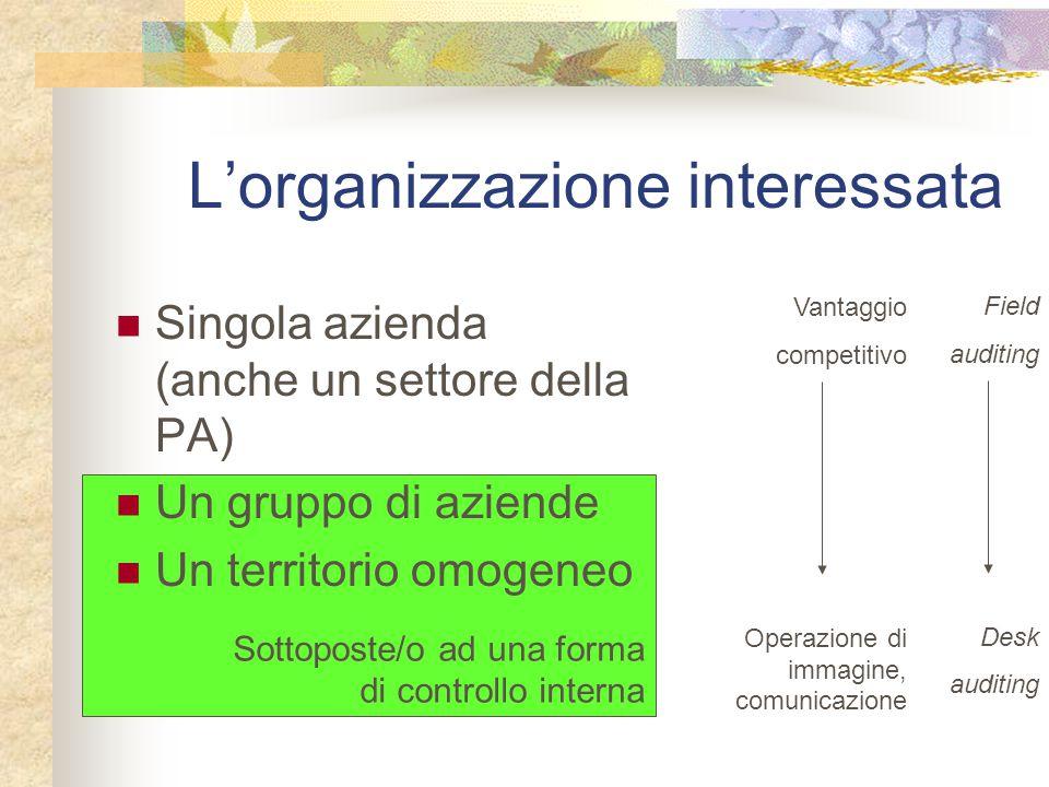 Sottoposte/o ad una forma di controllo interna L'organizzazione interessata Singola azienda (anche un settore della PA) Un gruppo di aziende Un territ