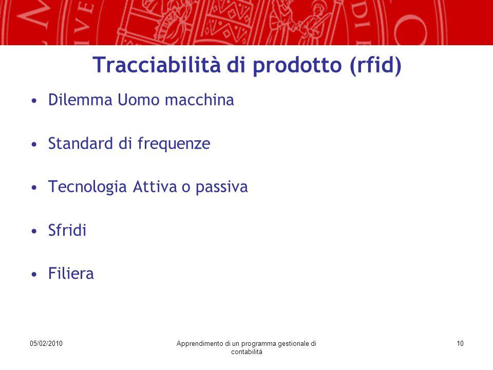 05/02/2010Apprendimento di un programma gestionale di contabilità 10 Tracciabilità di prodotto (rfid) Dilemma Uomo macchina Standard di frequenze Tecnologia Attiva o passiva Sfridi Filiera