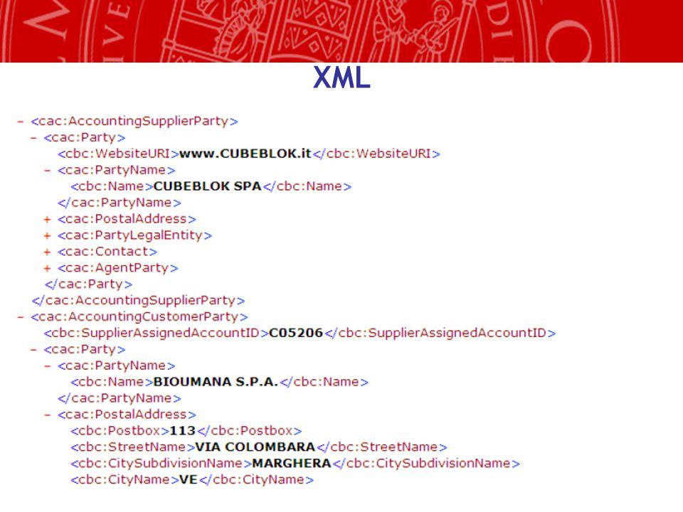 07/03/2008Apprendimento di un programma gestionale di contabilità 14 XML