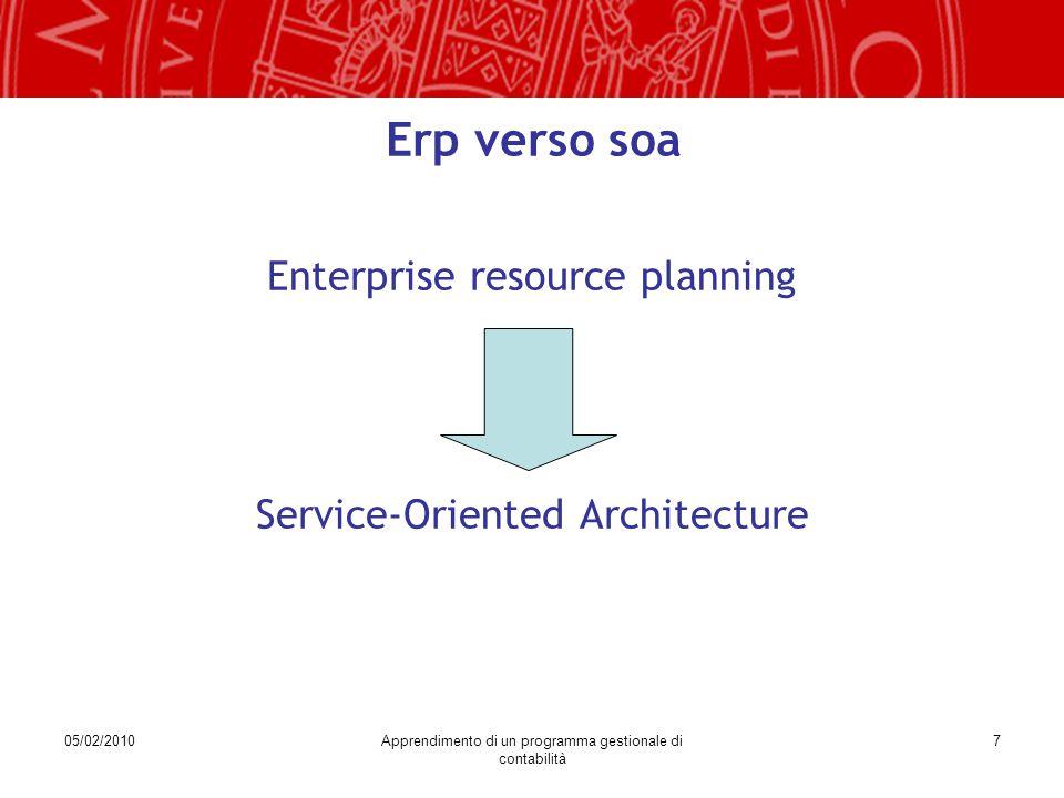 05/02/2010Apprendimento di un programma gestionale di contabilità 7 Erp verso soa Enterprise resource planning Service-Oriented Architecture