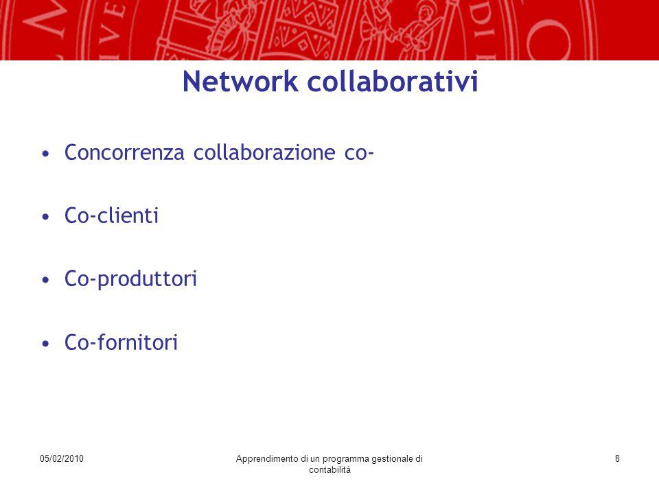 05/02/2010Apprendimento di un programma gestionale di contabilità 8 Network collaborativi Concorrenza collaborazione co- Co-clienti Co-produttori Co-fornitori