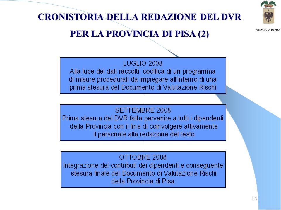 15 CRONISTORIA DELLA REDAZIONE DEL DVR PER LA PROVINCIA DI PISA (2)