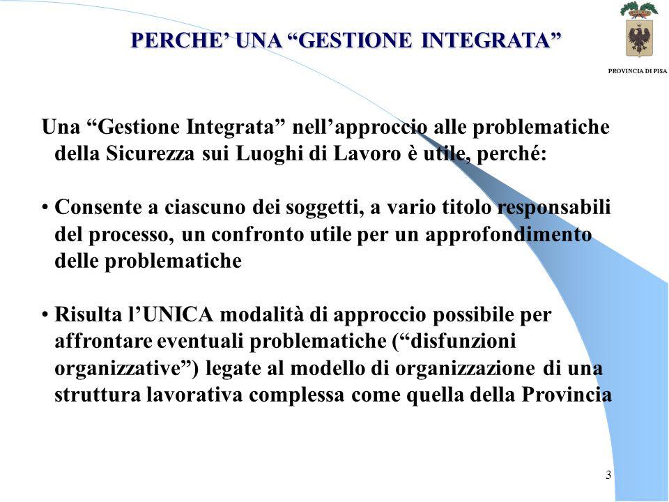 14 CRONISTORIA DELLA REDAZIONE DEL DVR PER LA PROVINCIA DI PISA (1)