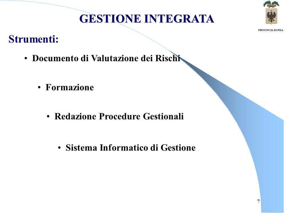 7 Strumenti: GESTIONE INTEGRATA Documento di Valutazione dei Rischi Redazione Procedure Gestionali Formazione Sistema Informatico di Gestione