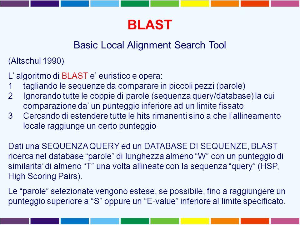 BLAST Basic Local Alignment Search Tool (Altschul 1990) L' algoritmo di BLAST e' euristico e opera: 1tagliando le sequenze da comparare in piccoli pez