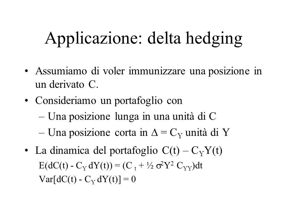 Applicazione: delta hedging Assumiamo di voler immunizzare una posizione in un derivato C.