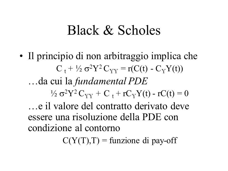 Black & Scholes Il principio di non arbitraggio implica che C t + ½  2 Y 2 C YY = r(C(t) - C Y Y(t)) …da cui la fundamental PDE ½  2 Y 2 C YY + C t + rC Y Y(t) - rC(t) = 0 …e il valore del contratto derivato deve essere una risoluzione della PDE con condizione al contorno C(Y(T),T) = funzione di pay-off