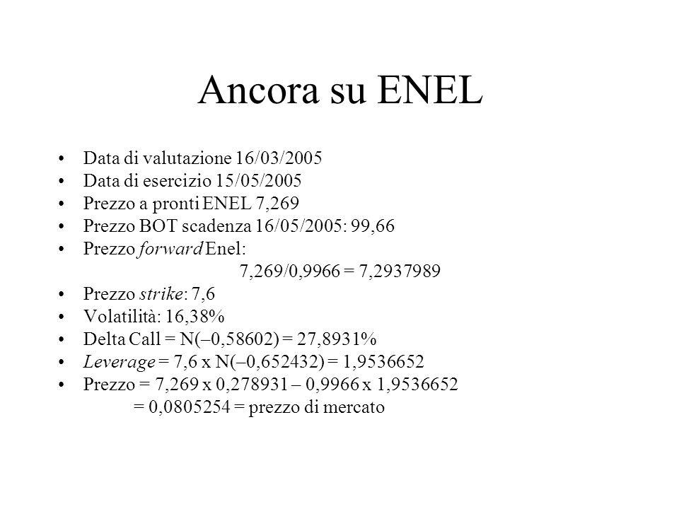 Ancora su ENEL Data di valutazione 16/03/2005 Data di esercizio 15/05/2005 Prezzo a pronti ENEL 7,269 Prezzo BOT scadenza 16/05/2005: 99,66 Prezzo forward Enel: 7,269/0,9966 = 7,2937989 Prezzo strike: 7,6 Volatilità: 16,38% Delta Call = N(–0,58602) = 27,8931% Leverage = 7,6 x N(–0,652432) = 1,9536652 Prezzo = 7,269 x 0,278931 – 0,9966 x 1,9536652 = 0,0805254 = prezzo di mercato