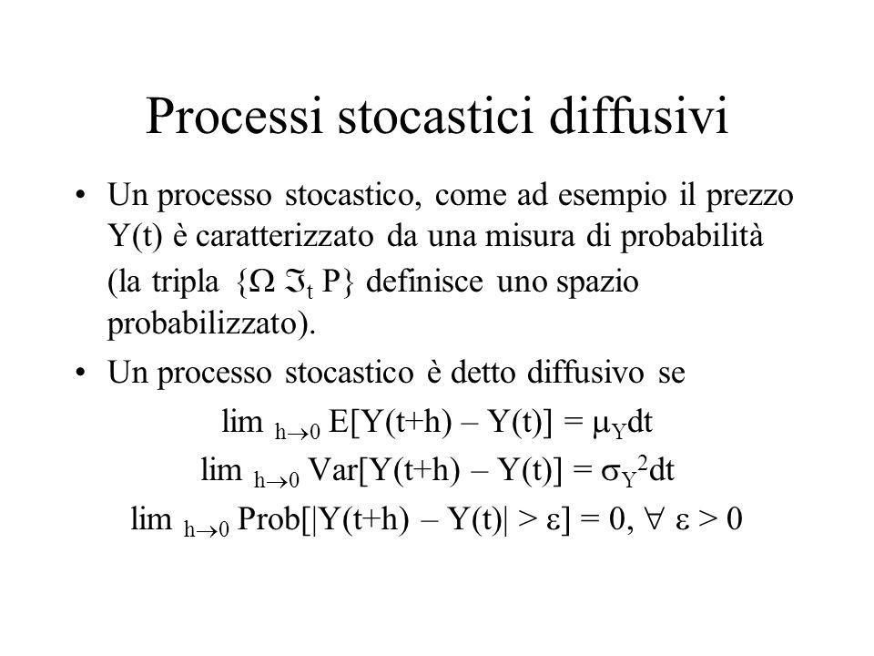 Processi stocastici diffusivi Un processo stocastico, come ad esempio il prezzo Y(t) è caratterizzato da una misura di probabilità (la tripla {   t P} definisce uno spazio probabilizzato).