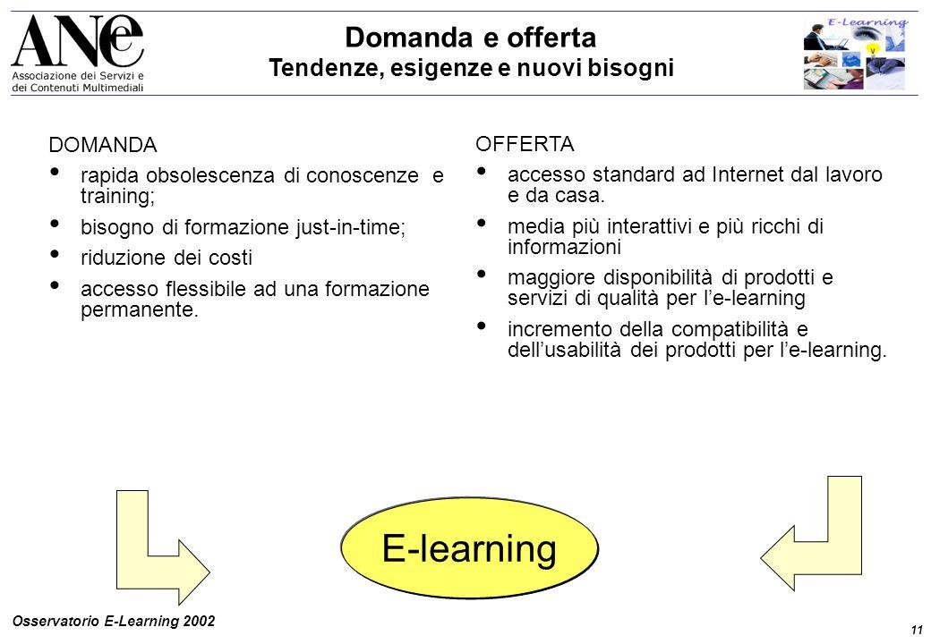 11 Osservatorio E-Learning 2002 E-learning DOMANDA rapida obsolescenza di conoscenze e training; bisogno di formazione just-in-time; riduzione dei costi accesso flessibile ad una formazione permanente.