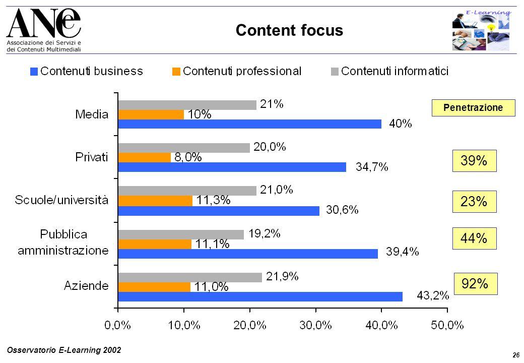 26 Osservatorio E-Learning 2002 Content focus 92% 44% 23% 39% Penetrazione
