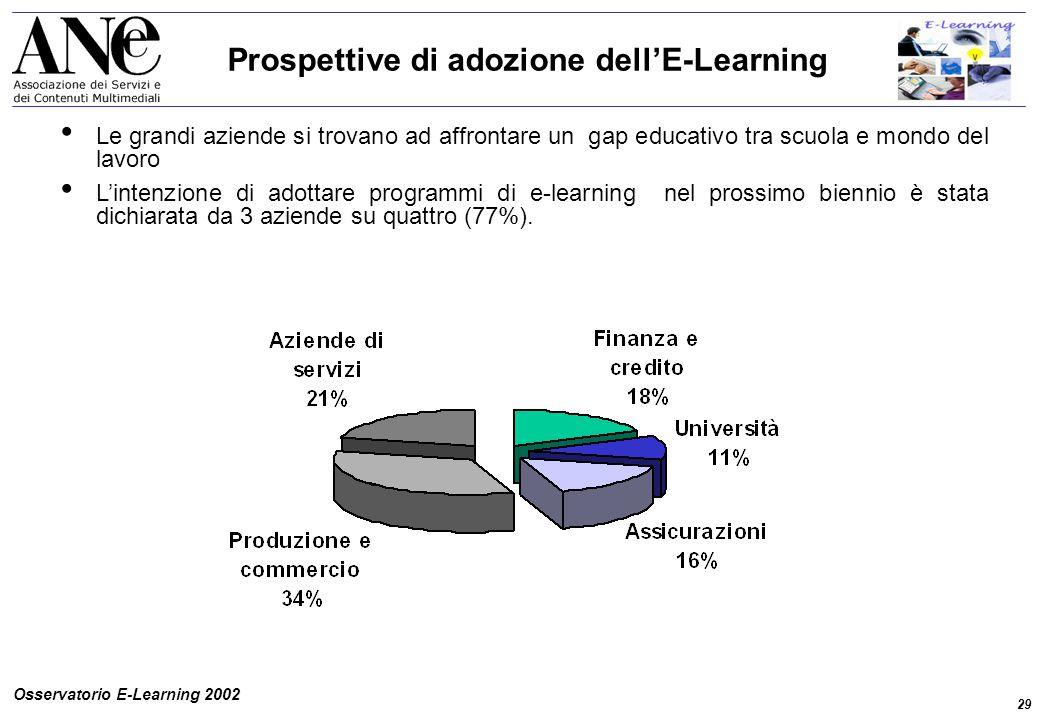 29 Osservatorio E-Learning 2002 Prospettive di adozione dell'E-Learning Le grandi aziende si trovano ad affrontare un gap educativo tra scuola e mondo del lavoro L'intenzione di adottare programmi di e-learning nel prossimo biennio è stata dichiarata da 3 aziende su quattro (77%).