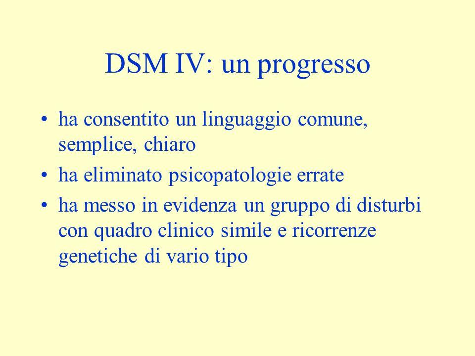 DSM IV: un progresso ha consentito un linguaggio comune, semplice, chiaro ha eliminato psicopatologie errate ha messo in evidenza un gruppo di disturb