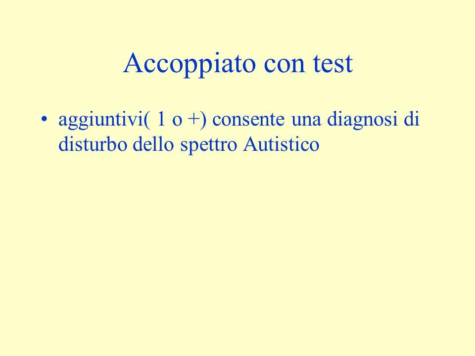 Accoppiato con test aggiuntivi( 1 o +) consente una diagnosi di disturbo dello spettro Autistico