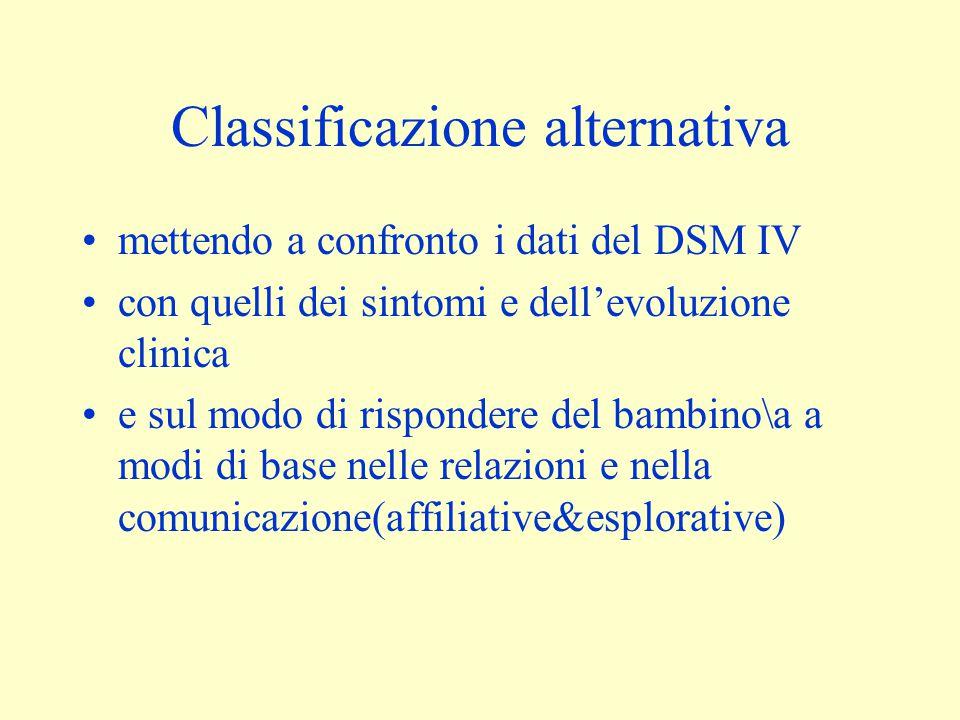 Classificazione alternativa mettendo a confronto i dati del DSM IV con quelli dei sintomi e dell'evoluzione clinica e sul modo di rispondere del bambino\a a modi di base nelle relazioni e nella comunicazione(affiliative&esplorative)