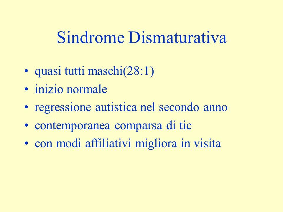 Sindrome Dismaturativa quasi tutti maschi(28:1) inizio normale regressione autistica nel secondo anno contemporanea comparsa di tic con modi affiliativi migliora in visita