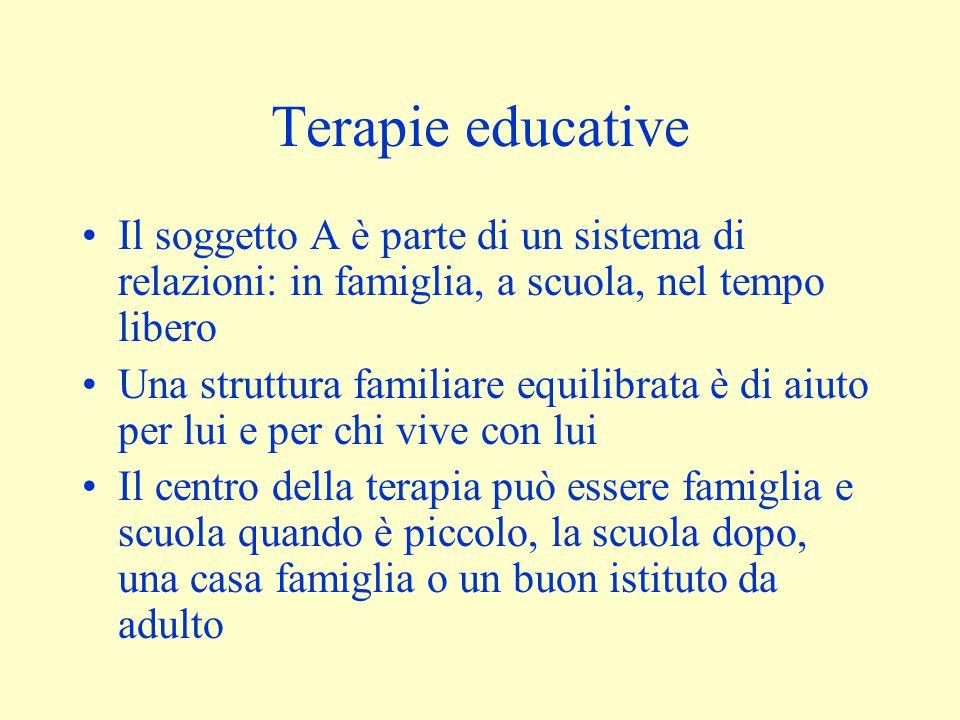 Terapie educative Il soggetto A è parte di un sistema di relazioni: in famiglia, a scuola, nel tempo libero Una struttura familiare equilibrata è di a