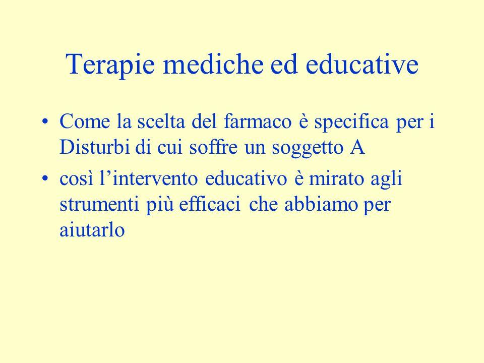 Terapie mediche ed educative Come la scelta del farmaco è specifica per i Disturbi di cui soffre un soggetto A così l'intervento educativo è mirato agli strumenti più efficaci che abbiamo per aiutarlo