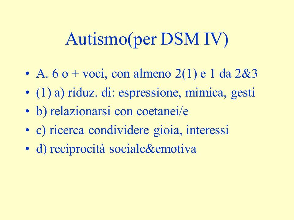 Autismo(per DSM IV) A. 6 o + voci, con almeno 2(1) e 1 da 2&3 (1) a) riduz. di: espressione, mimica, gesti b) relazionarsi con coetanei/e c) ricerca c