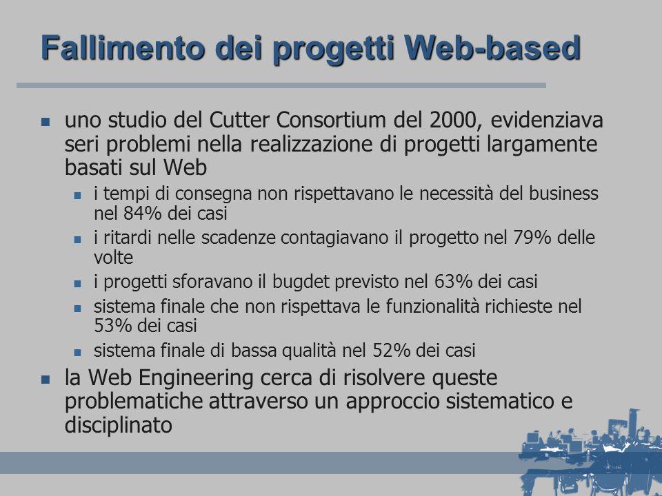 Fallimento dei progetti Web-based uno studio del Cutter Consortium del 2000, evidenziava seri problemi nella realizzazione di progetti largamente basa