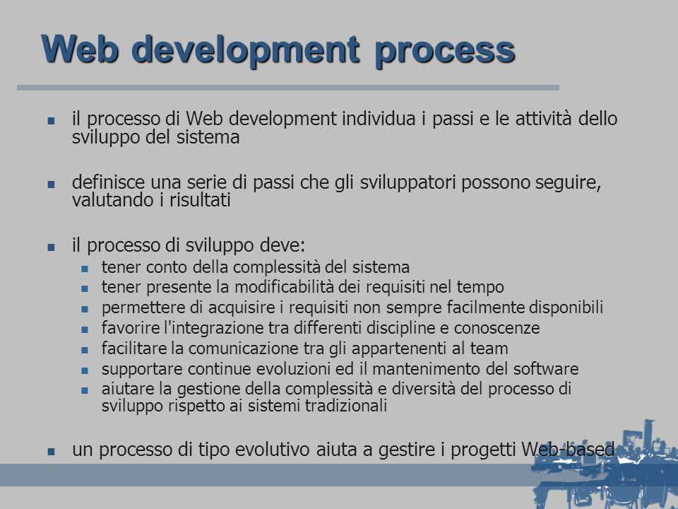Web development process il processo di Web development individua i passi e le attività dello sviluppo del sistema definisce una serie di passi che gli