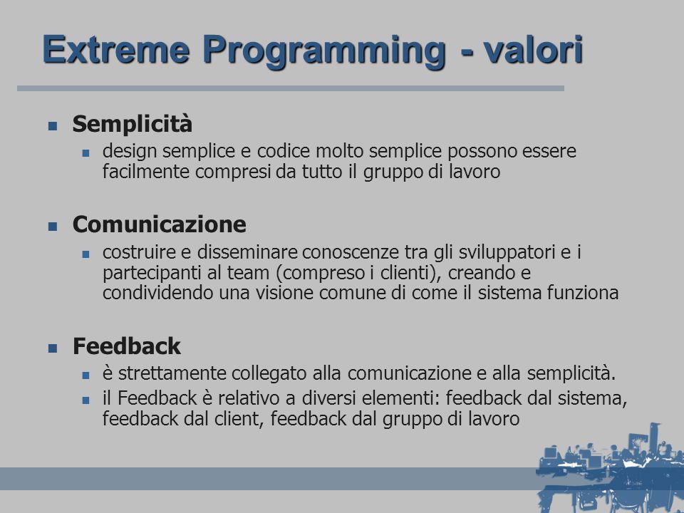 Extreme Programming - valori Semplicità design semplice e codice molto semplice possono essere facilmente compresi da tutto il gruppo di lavoro Comunicazione costruire e disseminare conoscenze tra gli sviluppatori e i partecipanti al team (compreso i clienti), creando e condividendo una visione comune di come il sistema funziona Feedback è strettamente collegato alla comunicazione e alla semplicità.