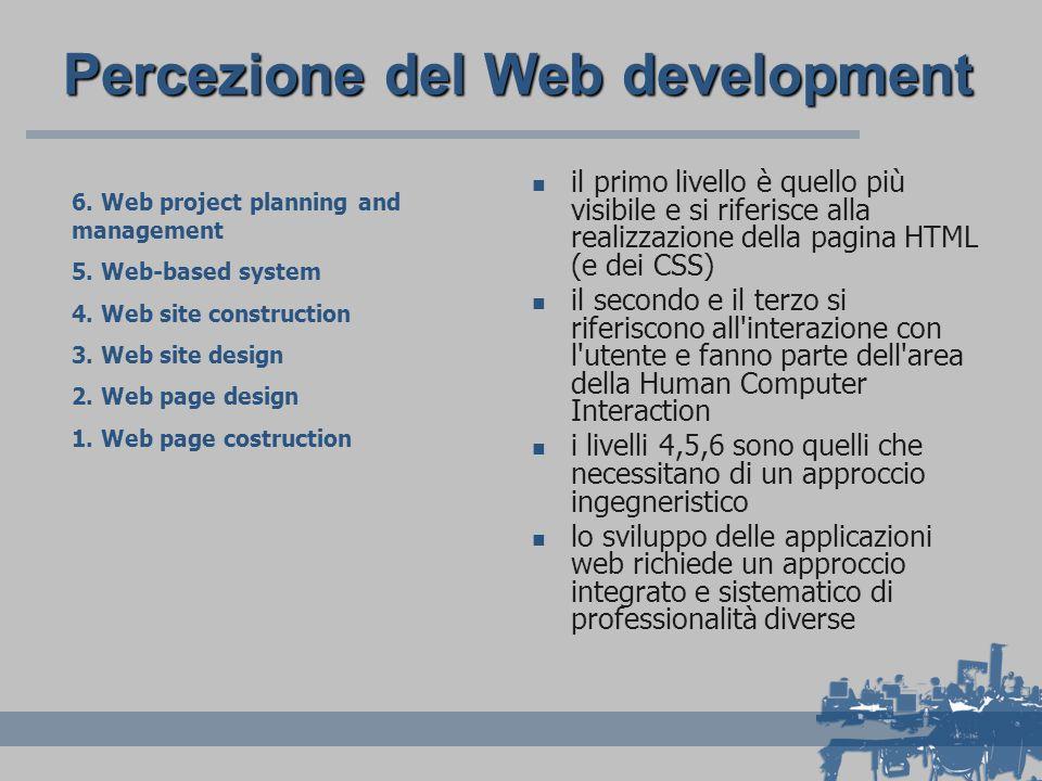 Percezione del Web development il primo livello è quello più visibile e si riferisce alla realizzazione della pagina HTML (e dei CSS) il secondo e il