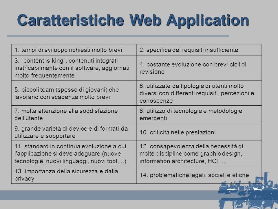 Caratteristiche Web Application 1. tempi di sviluppo richiesti molto brevi2. specifica dei requisiti insufficiente 3.