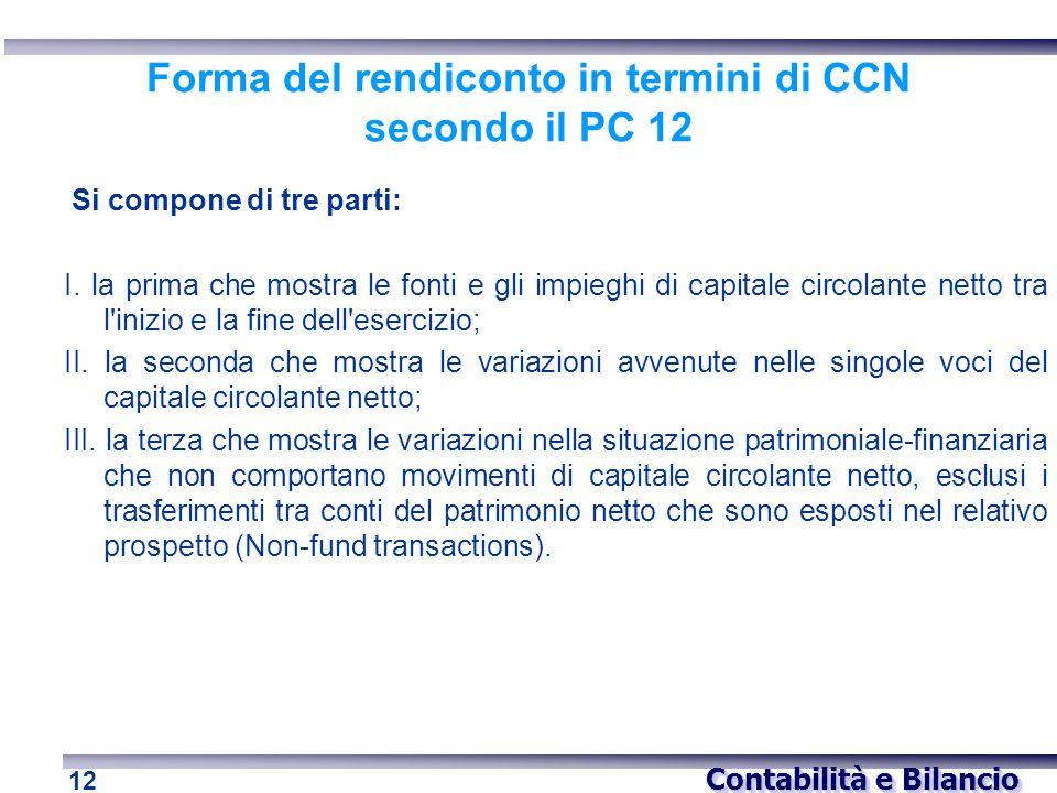 Contabilità e Bilancio 12 Forma del rendiconto in termini di CCN secondo il PC 12 Si compone di tre parti: I. la prima che mostra le fonti e gli impie