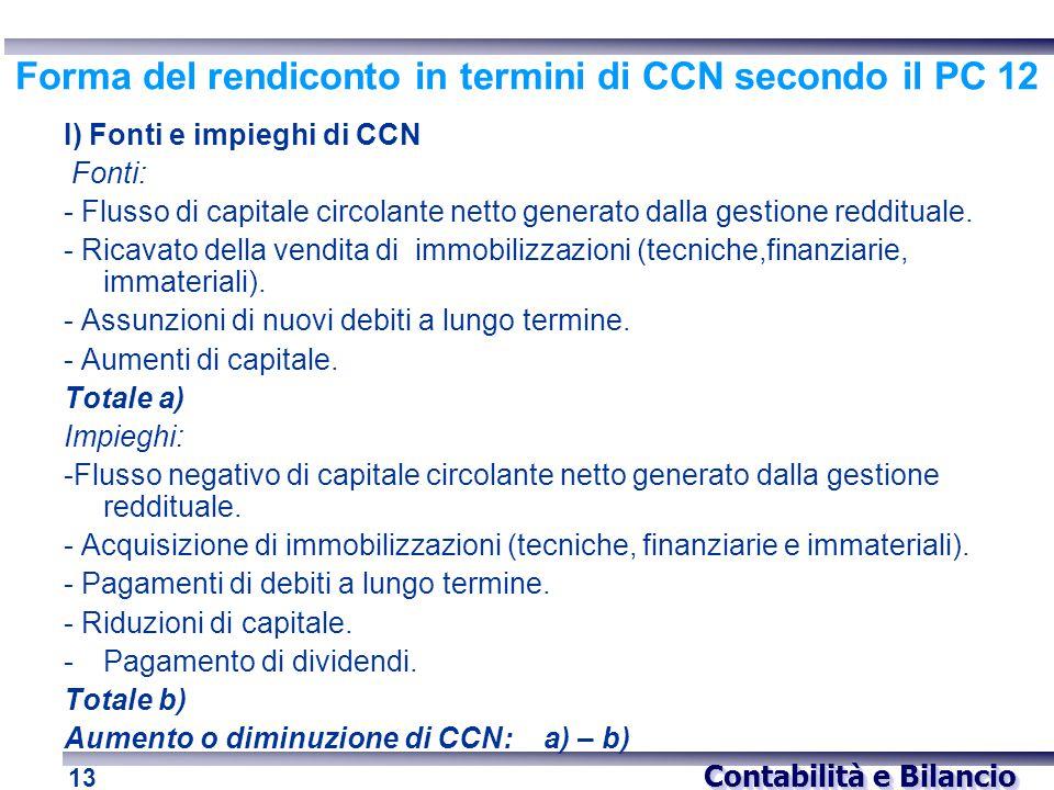 Contabilità e Bilancio 13 Forma del rendiconto in termini di CCN secondo il PC 12 I) Fonti e impieghi di CCN Fonti: - Flusso di capitale circolante ne