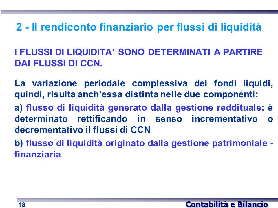 Contabilità e Bilancio 18 I FLUSSI DI LIQUIDITA' SONO DETERMINATI A PARTIRE DAI FLUSSI DI CCN. La variazione periodale complessiva dei fondi liquidi,