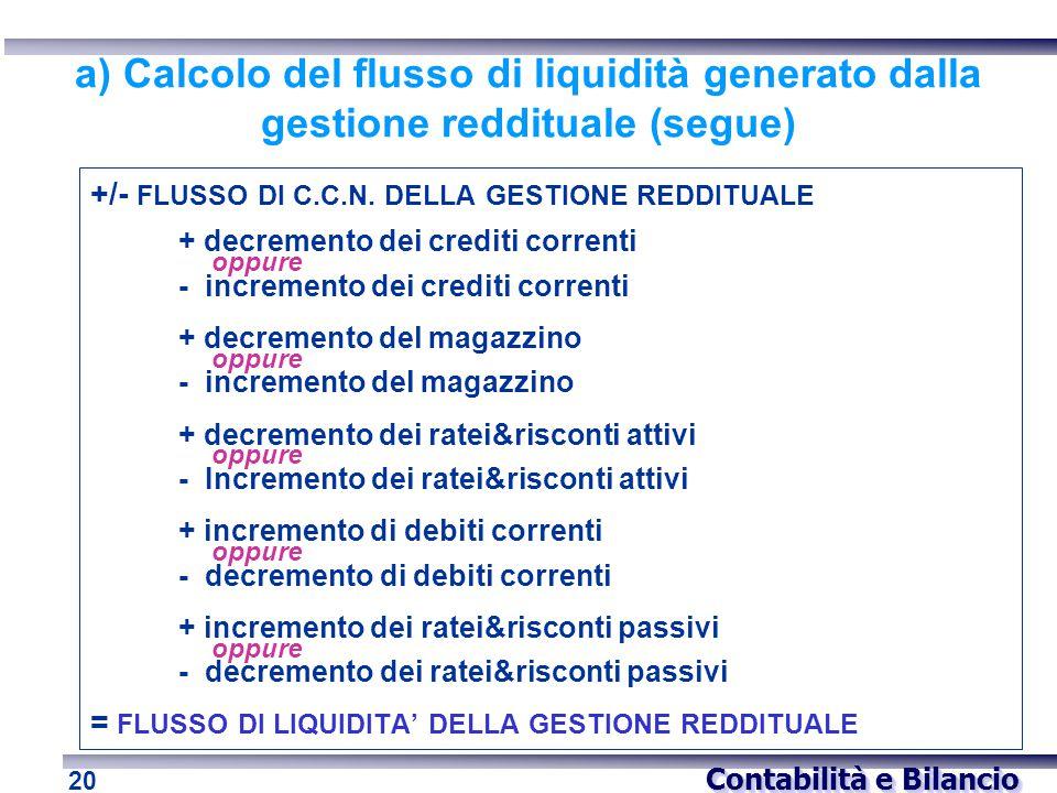 Contabilità e Bilancio 20 +/- FLUSSO DI C.C.N. DELLA GESTIONE REDDITUALE + decremento dei crediti correnti oppure - incremento dei crediti correnti +