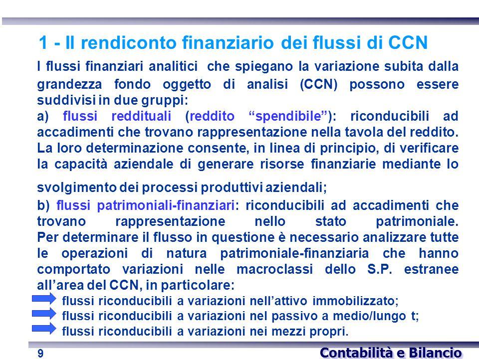 Contabilità e Bilancio 10 a) Calcolo del flusso di CCN generato dalla gestione reddituale Esistono due alternativi metodi di calcolo: metodo DALL'ALTO (o analitico) metodo DAL BASSO (o sintetico) + Ricavi influenti (ai fini del CCN) - Costi influenti (ai fini del CCN) Flusso di CCN generato dalla gestione reddituale + Risultato netto - Costi non influenti (ai fini del CCN): + ammortamento + costo per TFR + altri accantonamenti a voci del passivo a M/L termine + minusvalenze - Ricavi non influenti (ai fini del CCN): - ripristini di valore - plus.